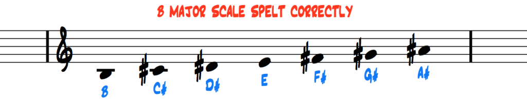 B-major-scale-spelt-correctly