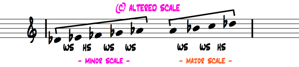 C-altered-scale-interval-pattern-2-halves