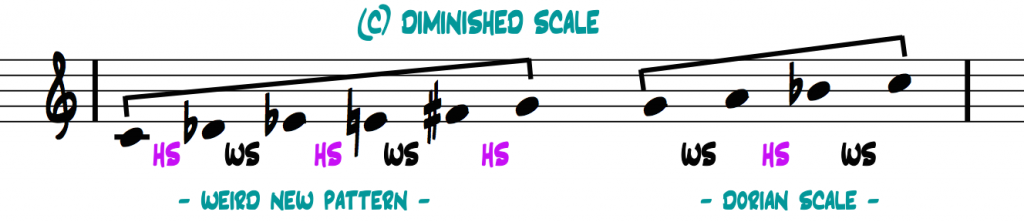 C-diminished-octatonic-scale-interval-pattern-2-halves