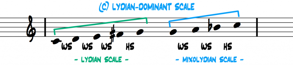 C-lydian-dominant-scale-interval-pattern-2-halves