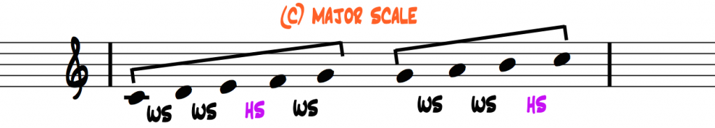 C-major-scale-interval-pattern-2-halves