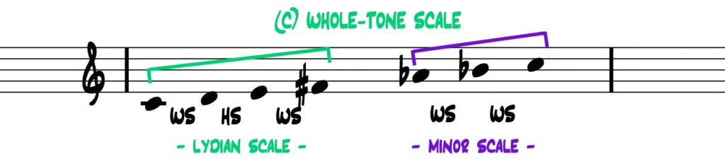 C-whole-tone-scale-interval-pattern-2-halves