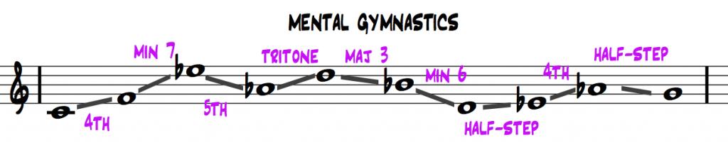 Intervals-between-every-2-notes-in-C-minor