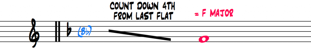 count-down-4th-from-last-flat-2